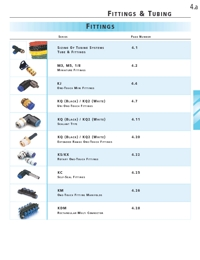 SMC Pneumatics Fittings Catalogue