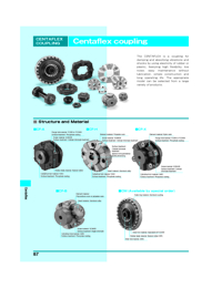 MIKI PULLEY Power Transmission Centaflex Series Catalogue
