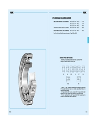 NSK Bearings Cylindrical Roller Series Catalogue