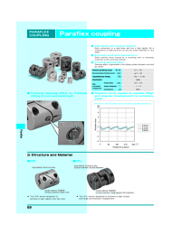 MIKI PULLEY Power Transmission Paraflex Series Catalogue