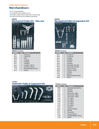 SYKES Pullers Wall Mount Brochure