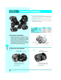 MIKI PULLEY Power Transmission Schmidt Series Catalogue