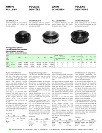 SIT Power Transmission Timing Pulleys Catalogue